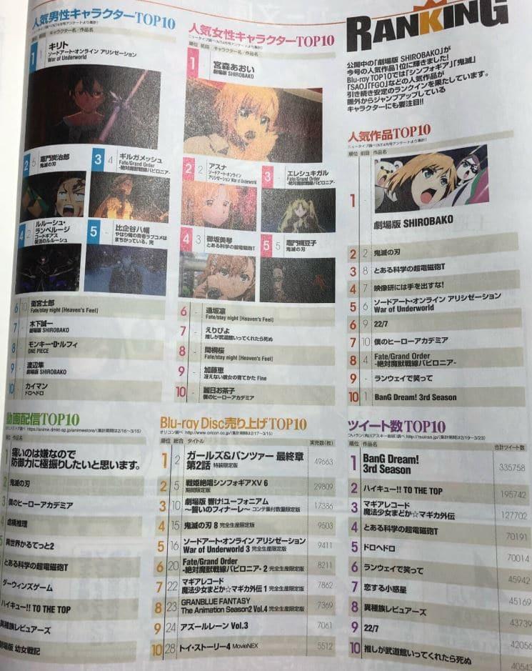 Sword Art Online: Asuna es considerada la segunda Best Girl y Kirito domina el ranking de Best Man