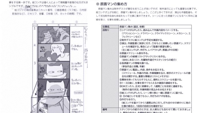 asociación de animacion japonesa realiza manual gratuito de producción de anime
