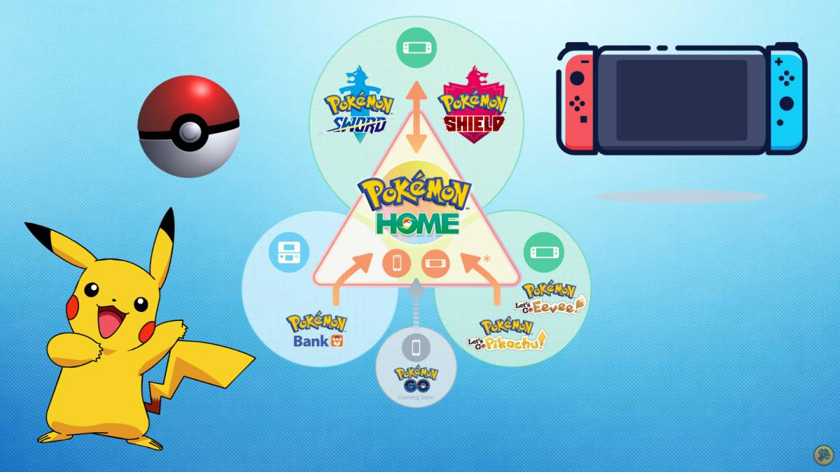 Pokémon Home switch