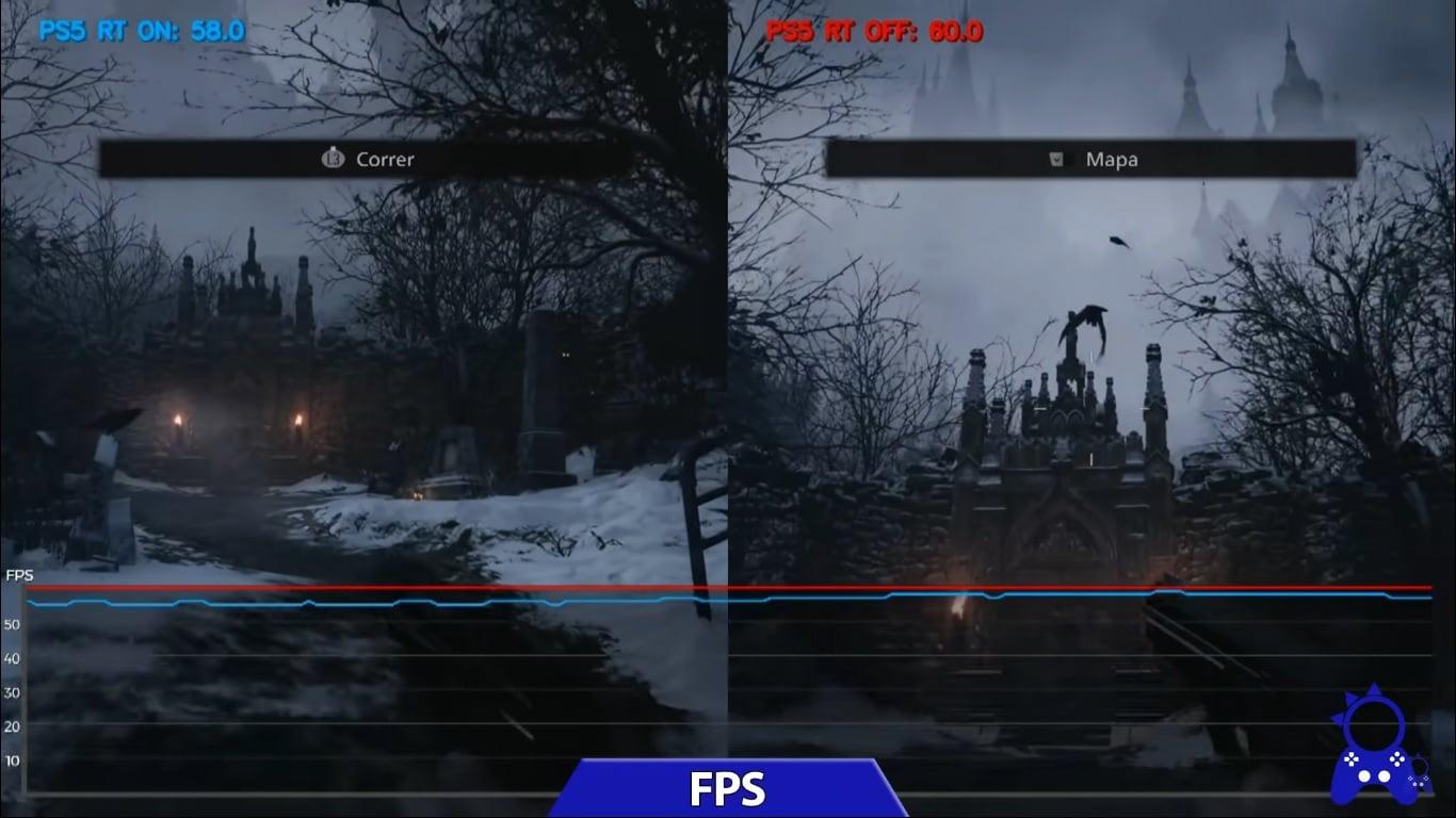Resident Evil Village - RTX comparative